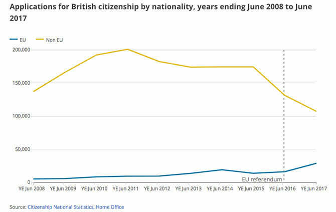 applications-for-british-citizenship