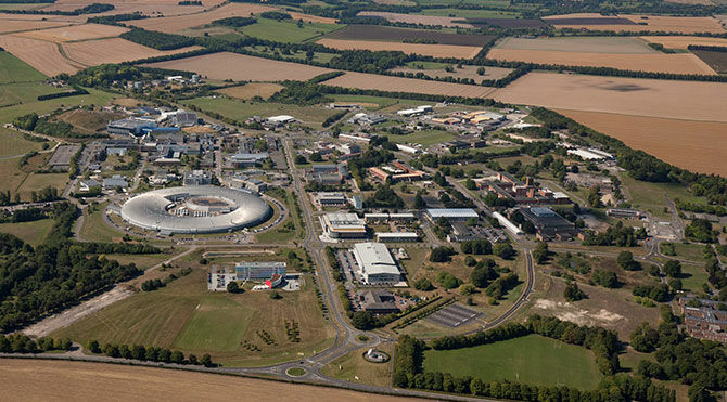 Aerial photo of Harwell