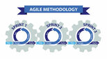Illustration of the agile methodology model